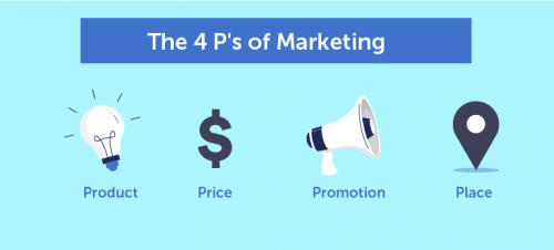 4-p-of-marketing